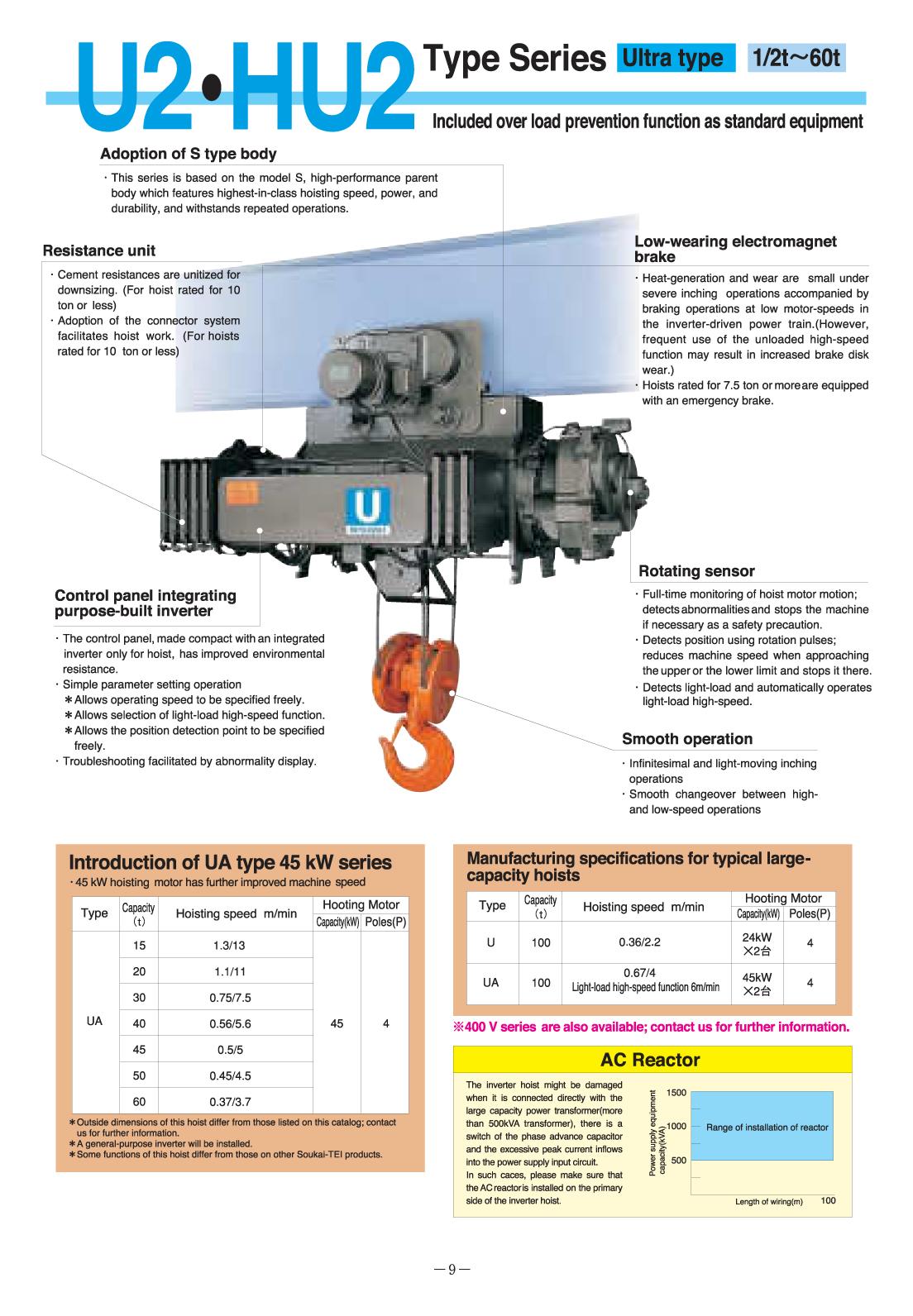 Loại palăng inverter được cải tiến với chức năng hoạt động hiệu quả và kích thước nhỏ gọn hơn